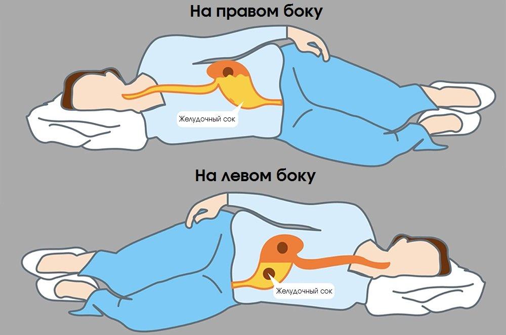Если лежа на спине вы чувствуете давление на живот, попробуйте все остальные позы.